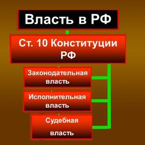 Органы власти Кожевниково